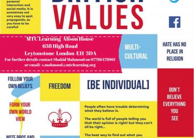 British Values Class